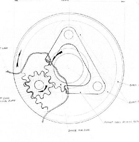 Sun Gear System